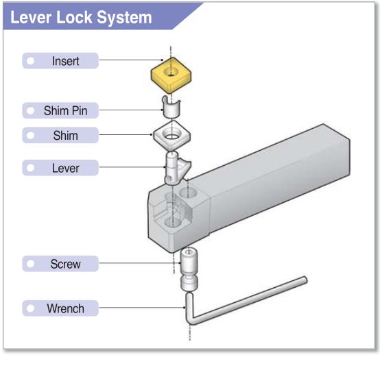 Lever-Lock System