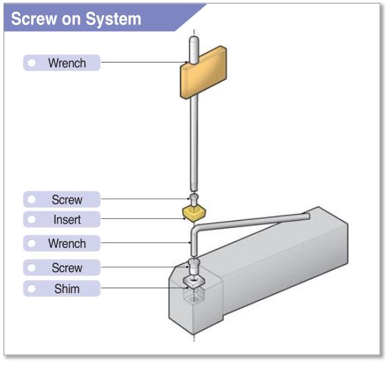 Screw-on System